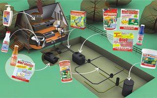 Как выбрать средство для чистки выгребных ям