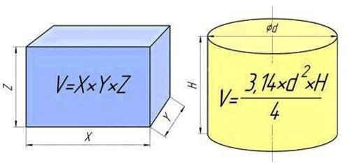 V = 200x3=600л или 0.6куба для одного человека